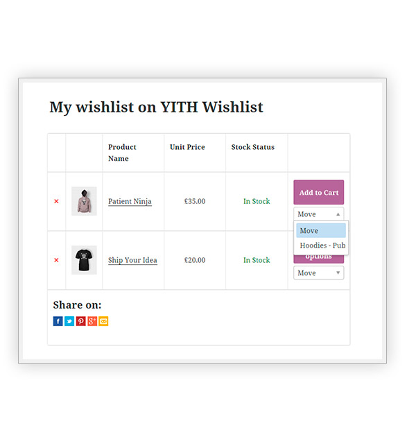 Manage Wishlist