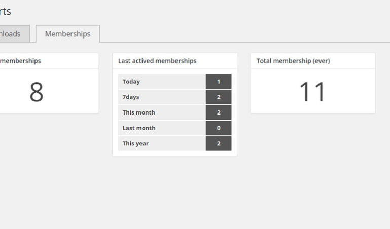 Memberships report