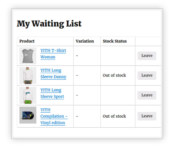 My waiting list