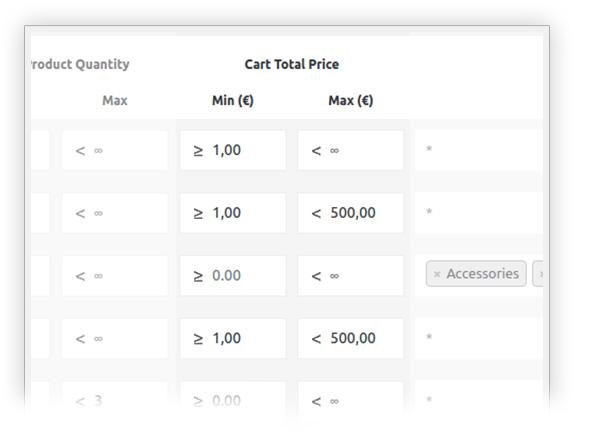Cart total price