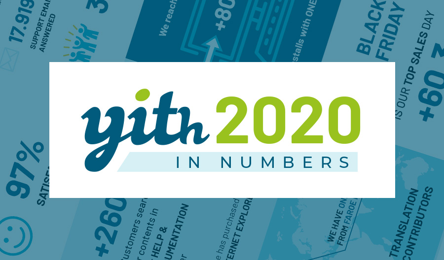 2020 in numbers; a year we won't easily forget