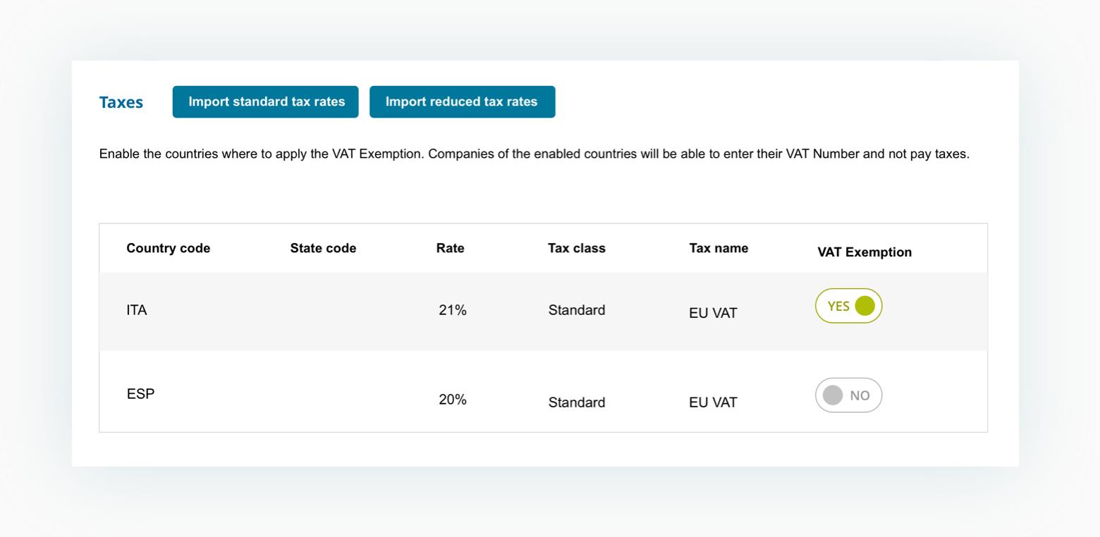 YITH WooCommerce EU VAT OSS European - Taxes